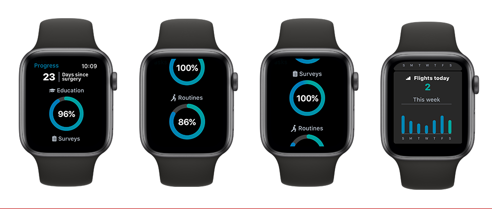 mymobility watch screens